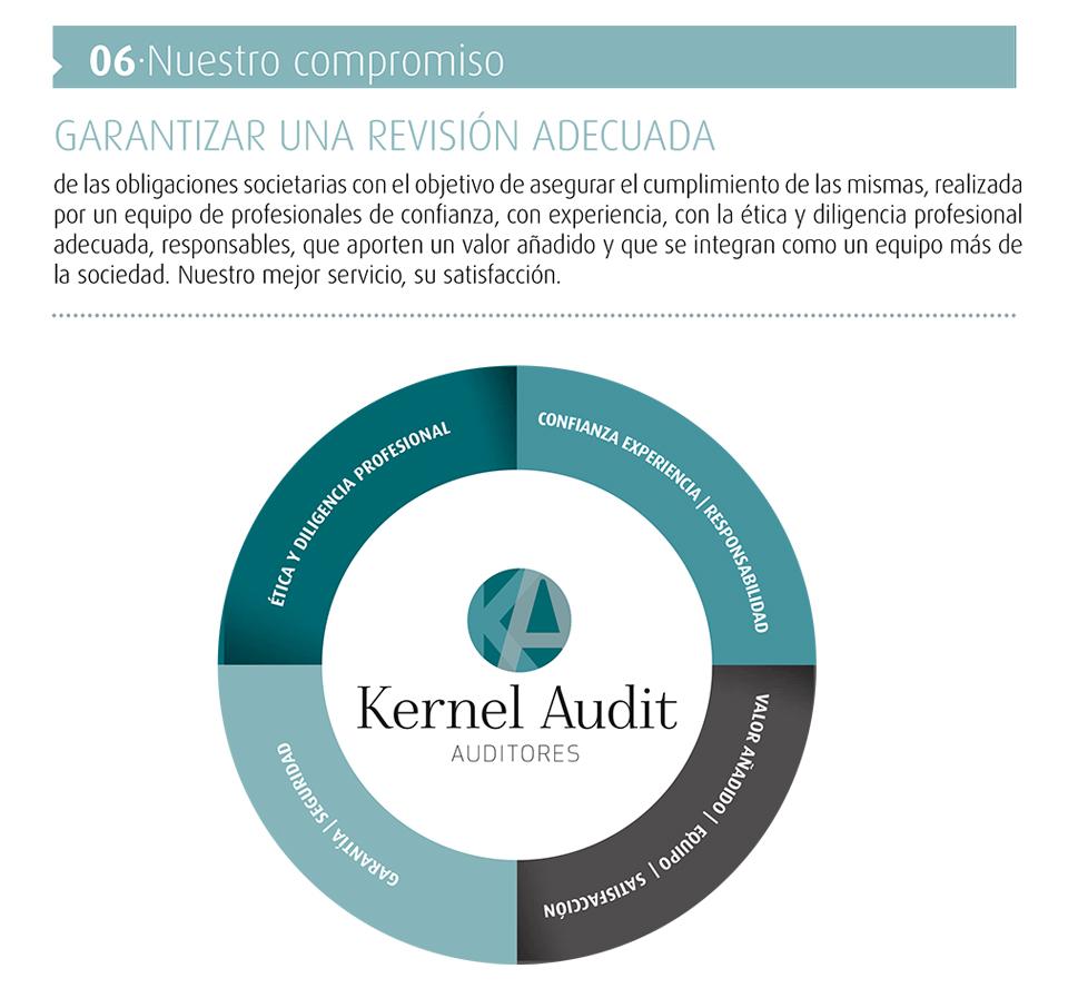 http://www.kernel-audit.com/wp-content/uploads/2016/11/5.jpg