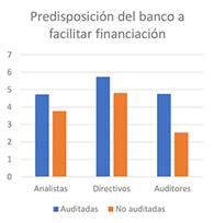 KernelAudit-Grafic1_Financiacion